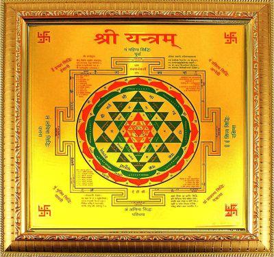 Shree Yantra ( Mantra and Yantra)