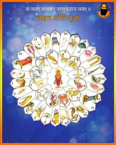 Nakshatra Shanti Pooja